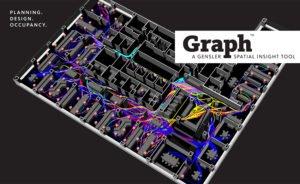 Une représentation graphique du programme Graph, qui redessine et adapte les espaces de bureau. © Gensler.